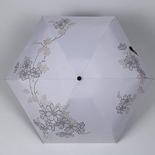 MVBGLK Zwart plastic zonnescherm nieuwe vijf voudige zak paraplu zak zwart rubber zonnescherm 48.5X6k 7