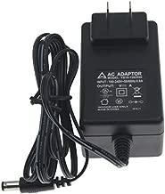 AHRMA AC/DC Adapter fit Venturer PLV 16100 10