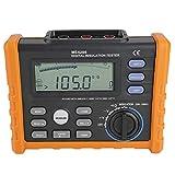 MS5205 Misuratore di Resistenza di Isolamento Digitale 2500 V, Tester Isolamento Resistenza Megohm da 0,01MΩ-100GΩ, Tester di Tensione AC/DC con Display LCD Retroilluminato