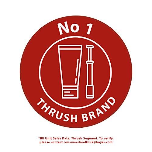 Canesten Thrush Combi Internal & External Creams | Clotrimazole | Thrush Treatment | Complete Two-Step Thrush Treatment