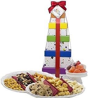 Best edible arrangements gift card Reviews