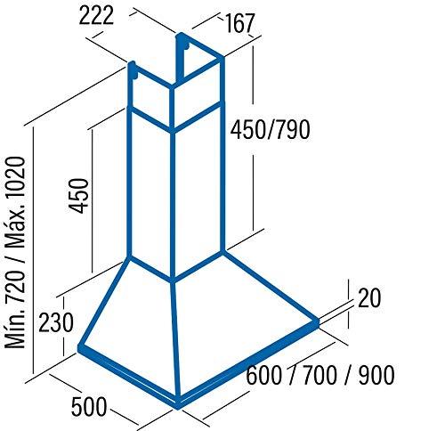 CATA Modelo BETA 700 extracción   campana extractora cocina 850m3/h-340m3/h   Acabado en acero inoxidable   [Clase de eficiencia energética A], 59 Decibelios, 3 Velocidades: 172.49: Amazon.es: Grandes electrodomésticos