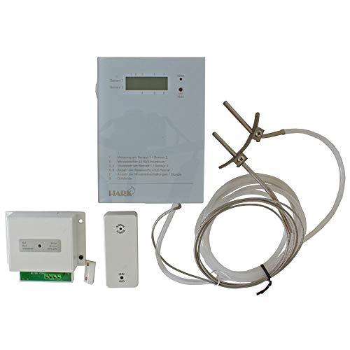 HARK Funk Absicherungspaket für Lüftungsanlagen Unterdruck Controller Sicherheitssystem