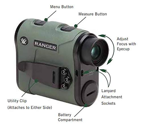 The Best Rangefinder for Hunting - Top 4