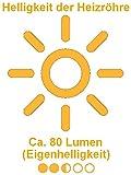 Aktobis Wand-Heizstrahler, Balkonheizer, Zeltheizer WDH-300WS (Schwarzmetallic + bis 3.000 Watt + Geringe Blendwirkung) - 5