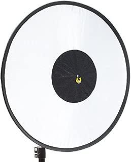 roundflash dish