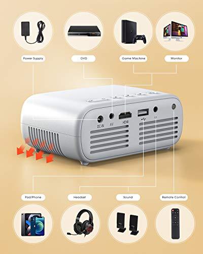 Tesoky YG280 Proyector para Movil, Proyector Portatil Compatible con USB/HDMI/DC/AV, Soporta Full HD y 23 Idiomas, Mini… 9