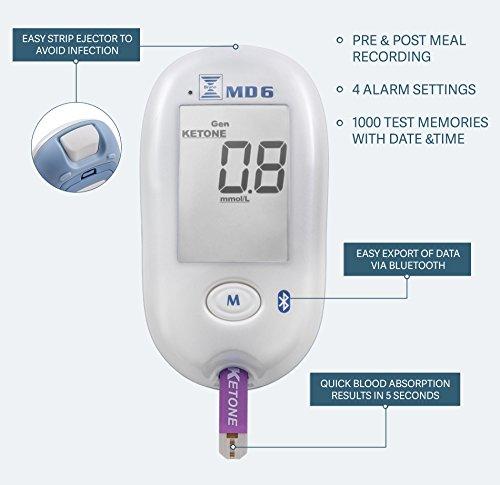 Bruno MD6 Blood Ketone & Glucose Monitoring System | Track Your Ketones & Ketogenic Diet Progress | Ketosis Test Kit with Lancing Device, 10 Keto Strips + 50 Lancets 2