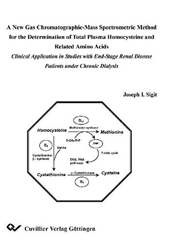 A New Gas Chromatographic-Mass Spectrometric Method for the Determination of Total Plasma Homocysteine and Related Amino Acids Clinical Application in ... Renal Disease Patients under Chronic Dialysis