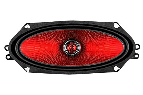 Earthquake Sound F-4x10R 500W 2-Way Focus Series Coaxial Speakers, PAIR (red)