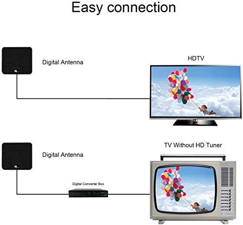 1byone 0.5mm Antenne TNT Intérieure Full HD HDTV Aérienne avec d'Excellente Performance pour DVB-T TNT Numérique et Analogique TV Signaux, VHF / UHF / FM, Fenêtre Aérienne, à 40km Range-Noir