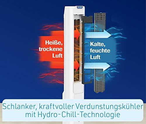 LIVINGTON ChillTower – Klimagerät mit Wasserkühlung – mobiles Klimagerät mit 3 Kühlstufen – Verdunstungs-Kühler ohne Abluftschlauch für 12h Kühlung Dank 1,5 L Tank - 2