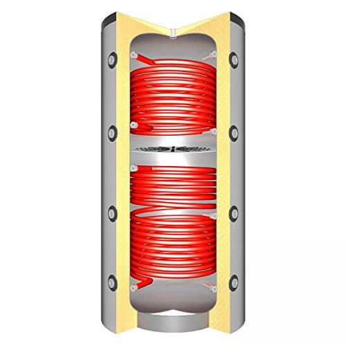 Schindler + Hofmann Speichertechnik 970029 Pufferspeicher 1000 L mit 2x Solarwärmetauscher_offline_alte_Version