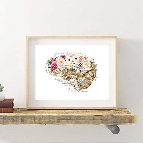Asistente de Terapia Ocupacional Regalos Impresión Psicología Arte de la Pared Pintura en Lienzo Imagen de Arte Cerebral Psicólogo Decoración de la oficina42x60 cm Sin Marco