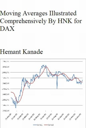 Moving Averages Illustrated Comprehensively By HNK for DAX (English Edition)
