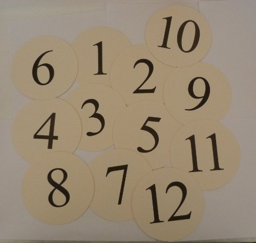 TABLE NUMBER CARDS WHITE 12.7CM 1-12 PACK