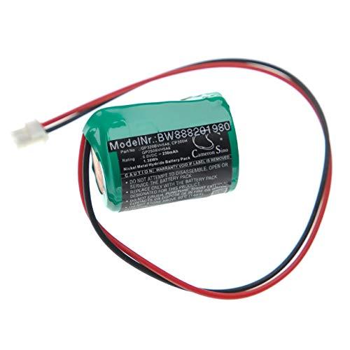 vhbw batería Compatible con Honeywell Risco Eurosec XS3D Control de Alarma Seguridad (230mAh, 6V, NiMH)
