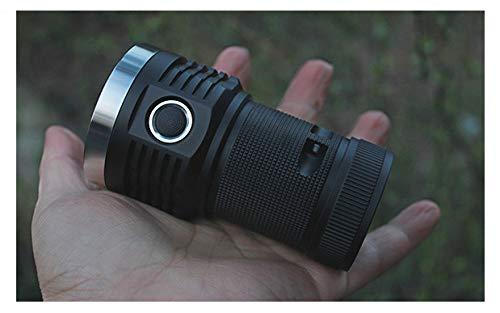 selected-lights Emisar D18 SST-20 LED 5000K 14.000 Lumen