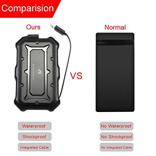 Blazedrive - Carcasa para Disco Duro Externo (2,5 mm, Resistente a ...
