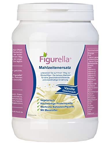 Bester der welt Figurella Mahlzeit Ersatz |  Diätaktivierte Lebensmittel |  Protein-Shakes zur Gewichtsreduktion |  Besserer Geschmack |…