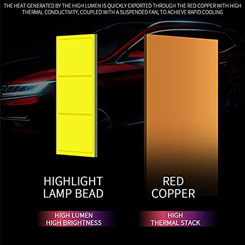 Parte automática de Oscaro Tesla encendedor 2 unids S8 H1 H3 LED Bombillas H7 LED 1860 Chips CSP para luces de automóvil H4 H11 H8 H9 HB3 9005 HB4 9006 9012 6500K Auto Faro Tesla encendedor