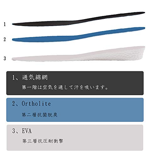[Kozzim]シークレットインソール中敷き衝撃吸収身長アップ選べる高さ3サイズ【1.5cm/2.5cm/3.5cm】