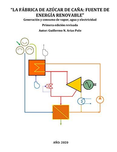 """""""LA FÁBRICA DE AZÚCAR DE CAÑA: FUENTE DE ENERGÍA RENOVABLE"""": Generación y consumo de vapor, agua y electricidad. Primera edicion revisada"""