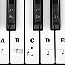 Piano Stickers for Keys For 49/61 / 76/88 Key Keyboards, Transparent Removable with Free Sheet of Replacement Stickers for New Piano Learners and Kids (Black-white)