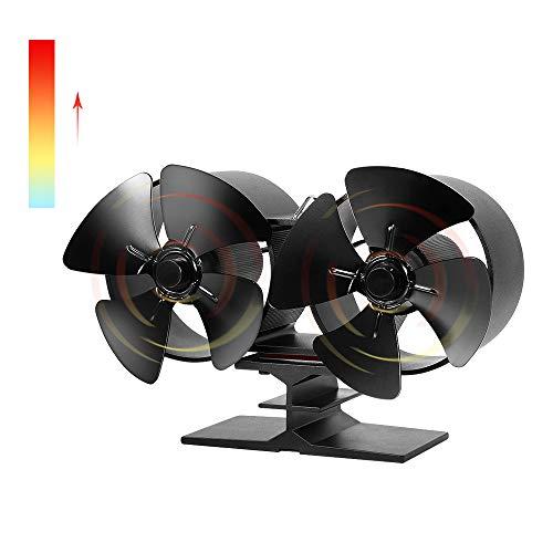 CAMPSLE 4-Blatt-Ofenventilator, wärmebetriebener Ventilator Selbstbetriebener Ofenventilator für Holzbrenner oder Kamin Leises Design, zirkuliert warme, erhitzte Luft, 10 CFM, eloxiertes Aluminium (C)