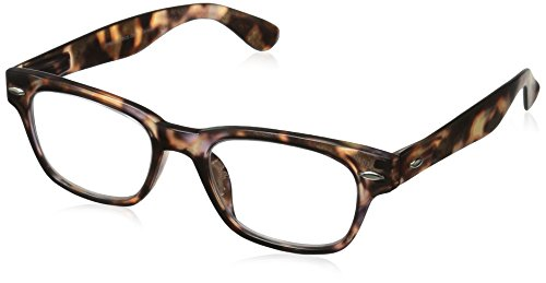 Top 19 reading glasses keeper for 2020
