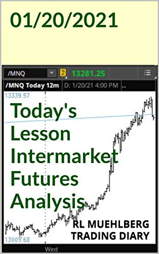 01/20/21 (Trading without discipline, skill is high-risk): Today is a lesson on confirmation, and in trading the day as it comes (MUEHLBERG ONLINE Intermarket ... traders Book 4) (English Edition)