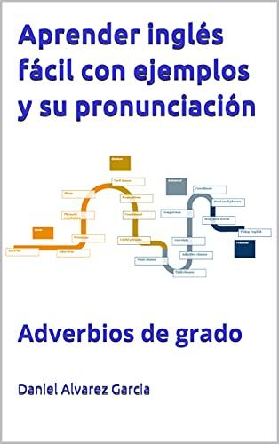 Aprender inglés fácil con ejemplos y su pronunciación: Adverbios de grado (English Edition)