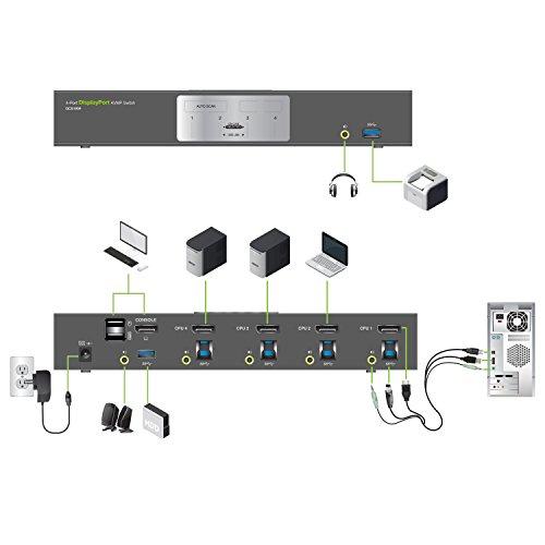 IOGEAR 4-Port 4K UHD DisplayPort KVMP Switch with USB 3.0 Hub, w/Full Set of Cables (TAA Compliant) GCS1904