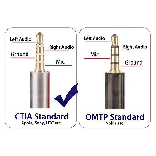 Damomon Black 4 Pin 3.5mm Female To 2 x 3 Pin 3.5mm Male Headset Splitter Adapter