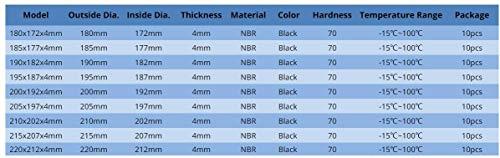WNJ-TOOL, 10pcs 4mm Dicke O-Ring-Dichtung NBR 180/185/190/195/200/205/210/215 / 220mm OD Nitrilkautschuk O-Ringe Dichtungen Dichtungen Washer (Größe : 205x197x4mm)