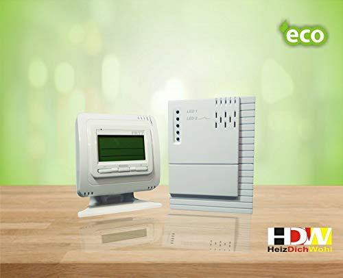 Infrarot-Speicherheizung Deckenmontage, Infrarotheizungen können den Raum als Ganzes oder lokal heizen | Deckenheizung ist absolut unschädlich (1000 Watt Funk- Thermostat)