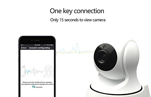 proxima1tm Wireless Sicherheit Wifi Kameras/Smart Baby Monitor/Überwachungskamera Sicherheit Kamera mit P2P, Nachtsicht, Video aufnehmen, 2-Wege-Audio, Bewegungserkennung, Alarm Meldungen Smartphone