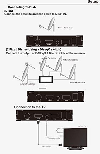 『Signstek 地上デジタルチューナー 1080P HD衛星テレビ受信機 衛星放送受信機 8チャンネル USB/WIFIでアップグレード』の5枚目の画像