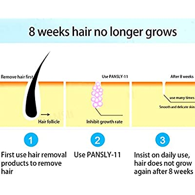 Image result for pansly hair review""
