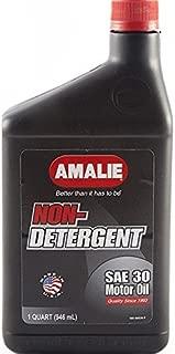 Amalie Non Detergent Motor Oil 30-12QT case