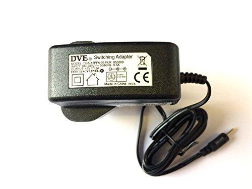 PELCO BY SCHIDER ELECTRIC DX4700 DX4800 DVR Telecomando