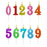 Beanlieve 10-Pieces Numeral Birthday Candles - Cake Numeral Candles Number 0-9 Glitter Cake Topper Decoration for Birthday,Wedding Anniversary,Party Celebration (Colourful)