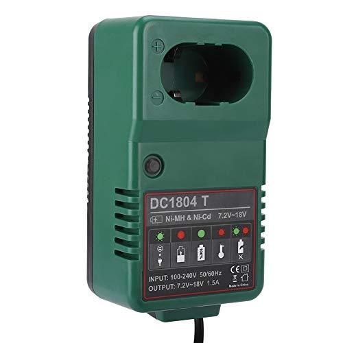 T opiky Ni-MH Battery Charger DC 7.2V-18.0V 1.5A Ni-CD/Ni-MH Charger for MAKITA 6010D 6261D 6226DWE 6270D 6270DWE 6271D 6271DWE 6280D 6280DWE 6281D 6281DWE(Green-UK)