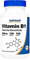 Vitamin B1 as a Mosquito Repellent