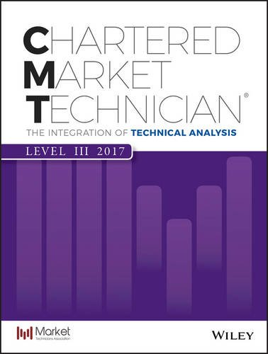 Cmt Level III 2017: The Integration of Technical Analysis