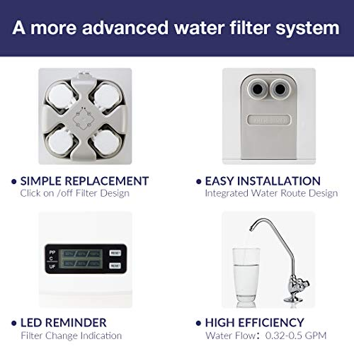 PureDrop CUW4 Aquacube 4-Stage Compact High Efficiency Multi-Purpose Drinking Water Filter System for Sink, Refrigerator and RV - Removes Bacteria, Giardia, Lead, Arsenic and Much More