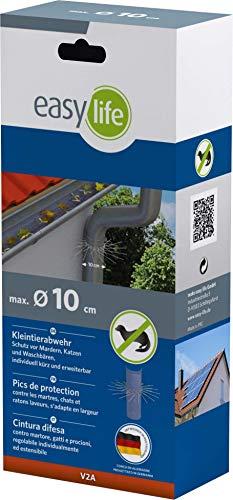 Marder-Schutz für Fallrohre bis zu Ø 100mm (V2A) - individuell anpassbar durch Stecksystem der Gürtelglieder