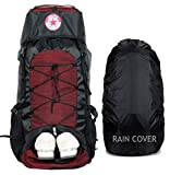 Travel Backpack Women Review and Comparison