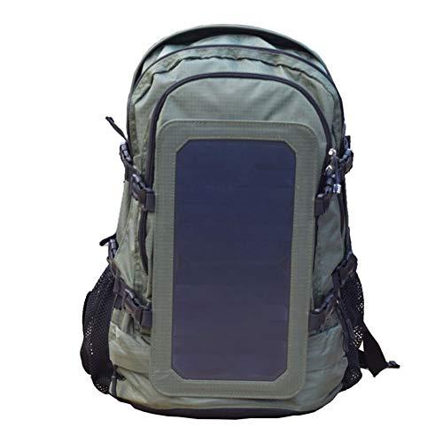 mochila con panel solar fabricante HUWAI