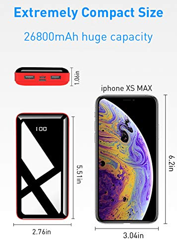 Horcol Power Bank, Portable Charger 26800mAh Ultra-High Capacity LED Display External Battery Pack with Dual USB Outputs…